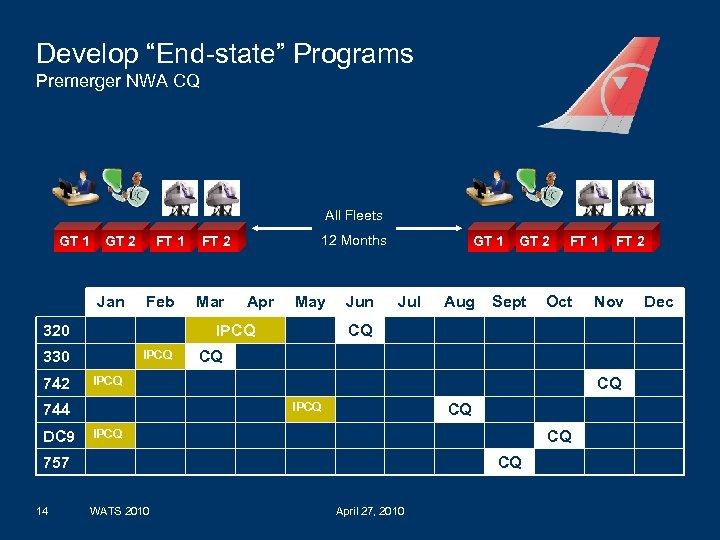 "Develop ""End-state"" Programs Premerger NWA CQ All Fleets GT 1 GT 2 Jan FT"