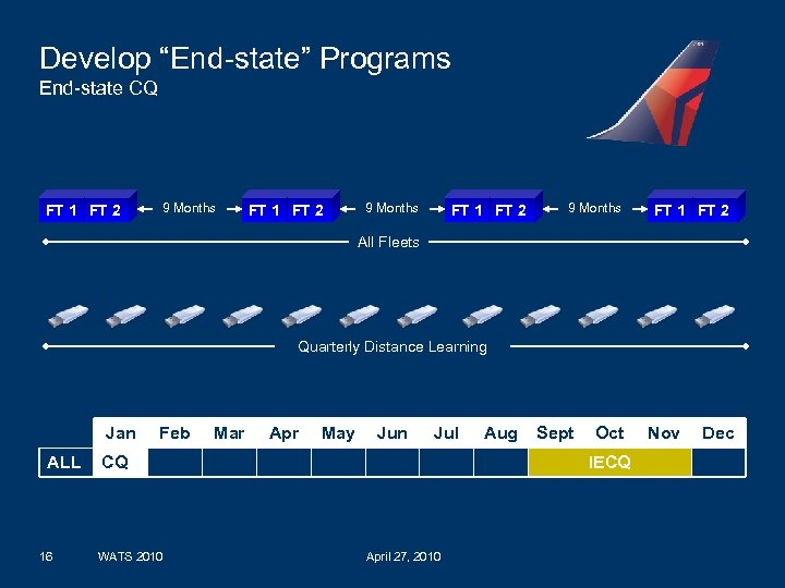 """Develop """"End-state"""" Programs End-state CQ FT 1 FT 2 9 Months FT 1 FT"""