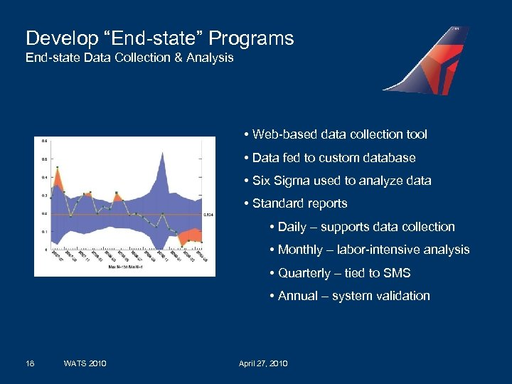 """Develop """"End-state"""" Programs End-state Data Collection & Analysis • Web-based data collection tool •"""