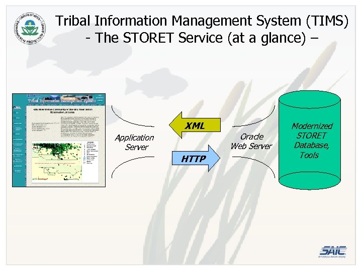 Tribal Information Management System (TIMS) - The STORET Service (at a glance) – XML