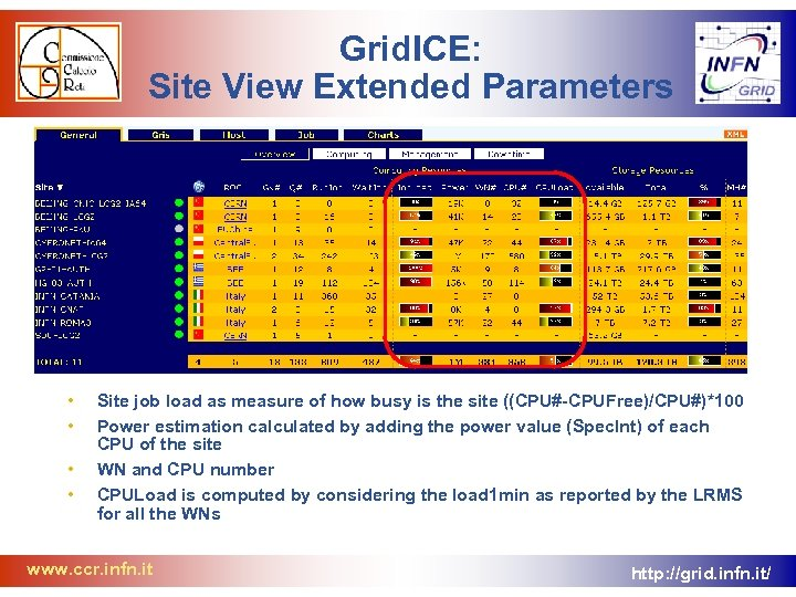 Grid. ICE: Site View Extended Parameters • • Site job load as measure of