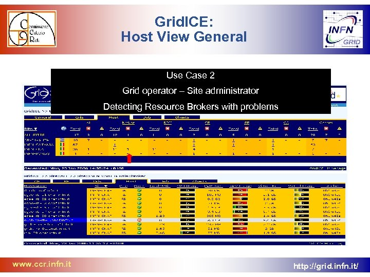 Grid. ICE: Host View General Use Case 2 Grid operator – Site administrator Detecting