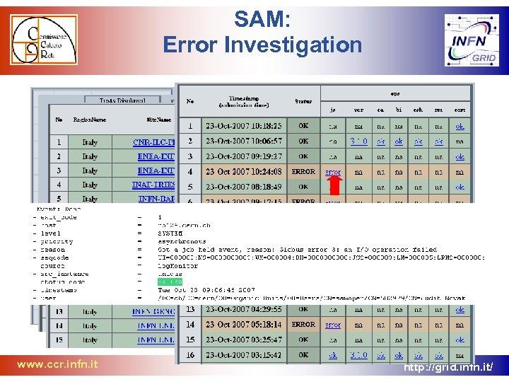 SAM: Error Investigation www. ccr. infn. it http: //grid. infn. it/
