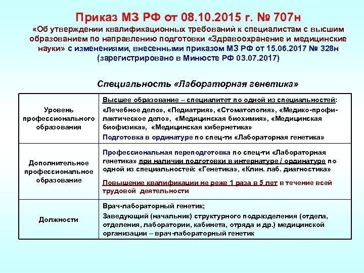 Приказ МЗ РФ от 08. 10. 2015 г. № 707 н «Об утверждении квалификационных