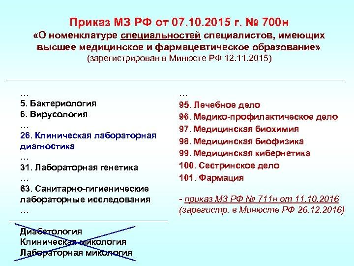 Приказ МЗ РФ от 07. 10. 2015 г. № 700 н «О номенклатуре специальностей