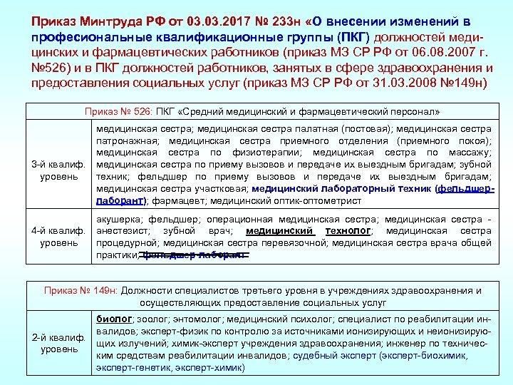 Приказ Минтруда РФ от 03. 2017 № 233 н «О внесении изменений в професиональные