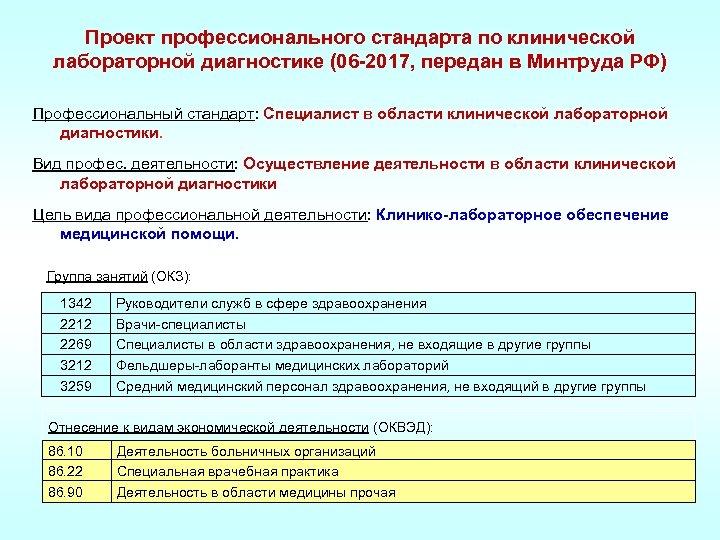 Проект профессионального стандарта по клинической лабораторной диагностике (06 -2017, передан в Минтруда РФ) Профессиональный