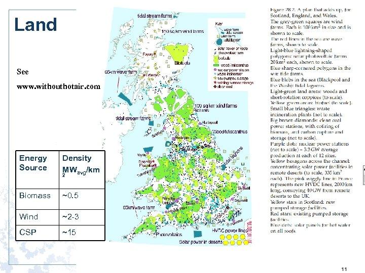 Land See www. withouthotair. com Energy Source Density MWavg/km 2 Biomass ~0. 5 Wind