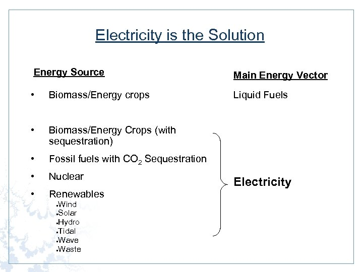 Electricity is the Solution Energy Source Main Energy Vector • Biomass/Energy crops Liquid Fuels