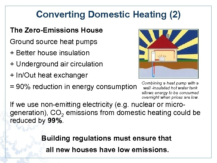 Converting Domestic Heating (2) The Zero-Emissions House Ground source heat pumps + Better house