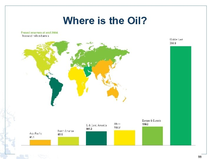 Where is the Oil? 56