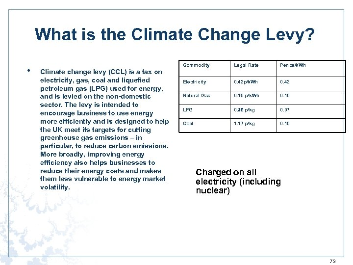 What is the Climate Change Levy? • Commodity Climate change levy (CCL) is a