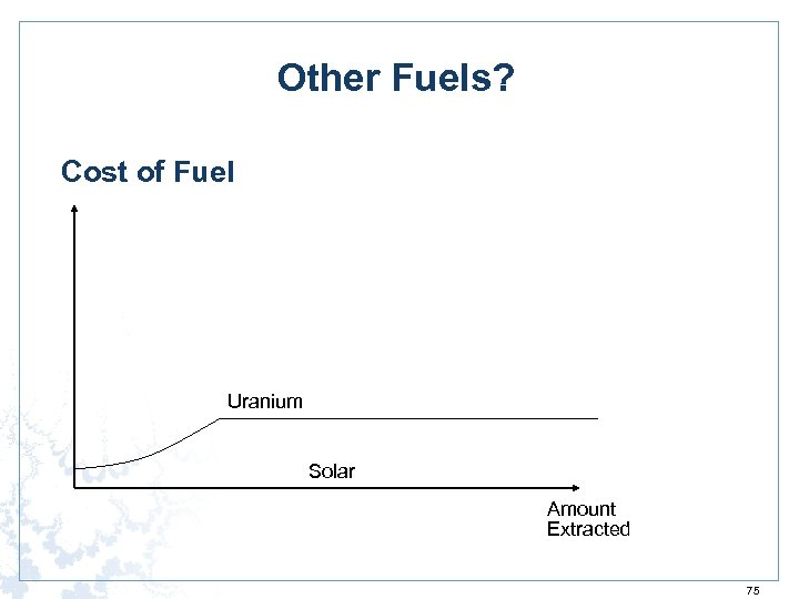 Other Fuels? Cost of Fuel Uranium Solar Amount Extracted 75