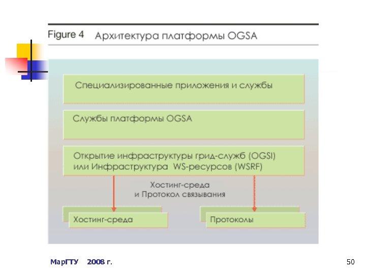 Мар. ГТУ 2008 г. 50