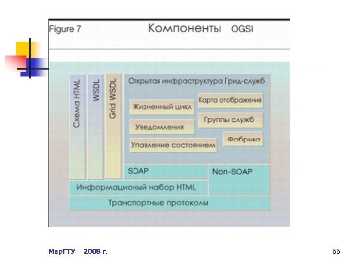 Мар. ГТУ 2008 г. 66
