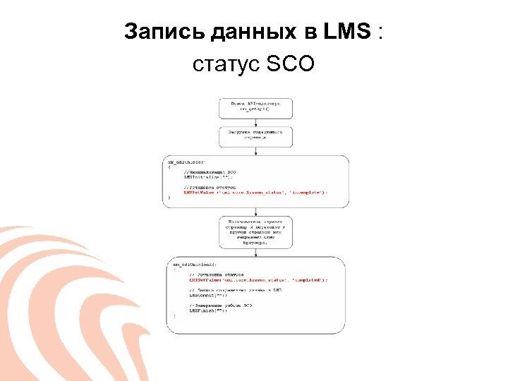 Запись данных в LMS : статус SCO