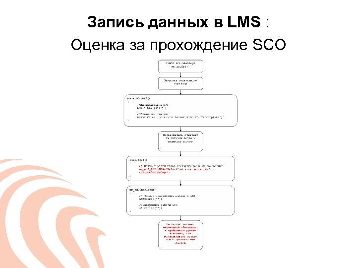 Запись данных в LMS : Оценка за прохождение SCO