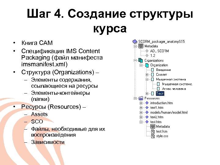 Шаг 4. Создание структуры курса • Книга CAM • Спецификация IMS Content Packaging (файл