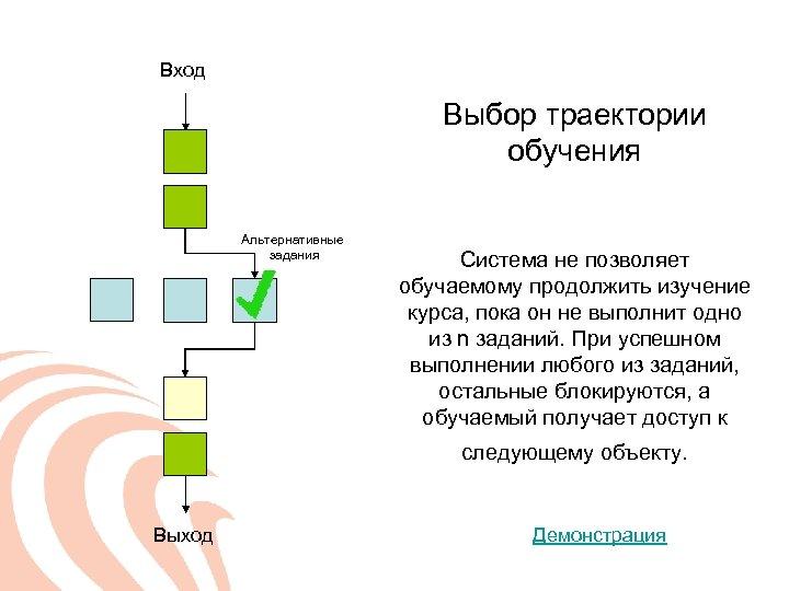 Вход Выбор траектории обучения Альтернативные задания Система не позволяет обучаемому продолжить изучение курса, пока