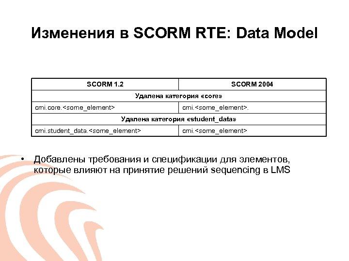 Изменения в SCORM RTE: Data Model SCORM 1. 2 SCORM 2004 Удалена категория «core»