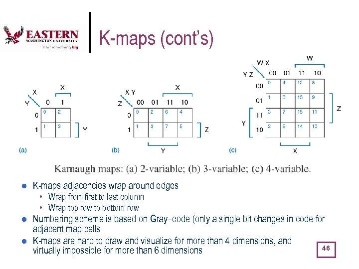 Digital Design Combinational Logic Principles Credits Slides