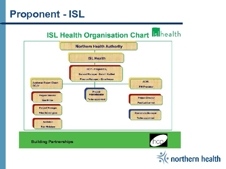 Proponent - ISL