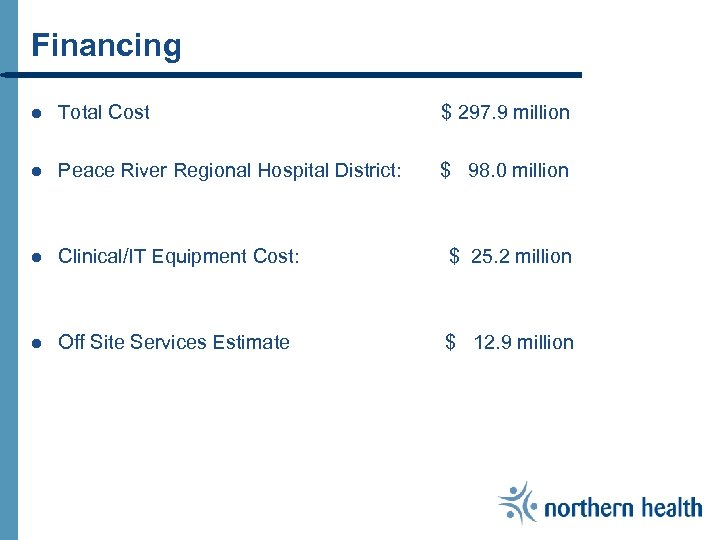 Financing l Total Cost $ 297. 9 million l Peace River Regional Hospital District: