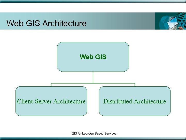 Web GIS Architecture Web GIS Client-Server Architecture Distributed Architecture GIS for Location Based Services