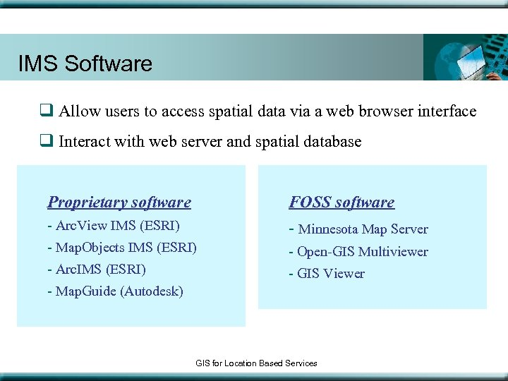 IMS Software q Allow users to access spatial data via a web browser interface