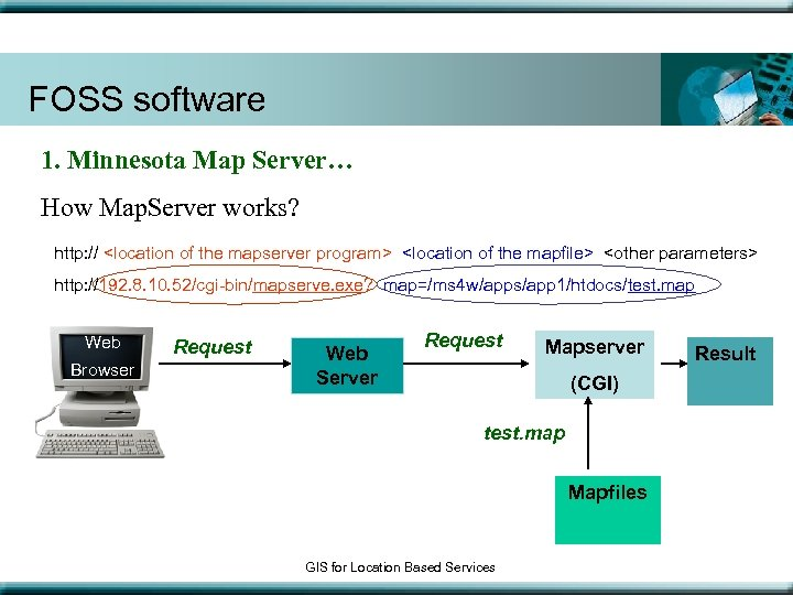 FOSS software 1. Minnesota Map Server… How Map. Server works? http: // <location of