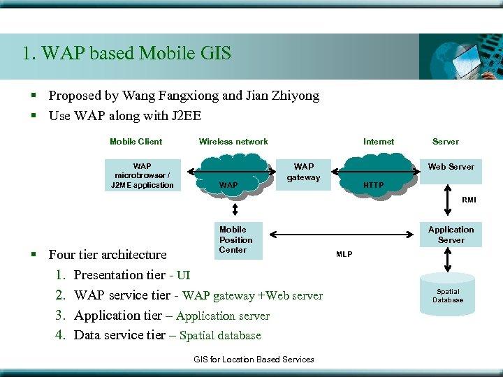 1. WAP based Mobile GIS § Proposed by Wang Fangxiong and Jian Zhiyong §