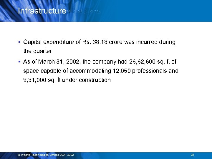 Infrastructure § Capital expenditure of Rs. 38. 18 crore was incurred during the quarter