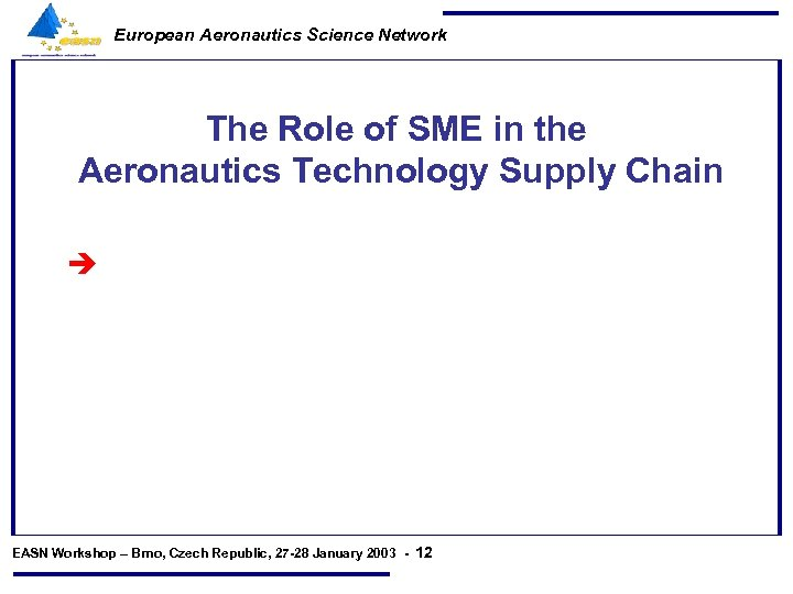 European Aeronautics Science Network The Role of SME in the Aeronautics Technology Supply Chain