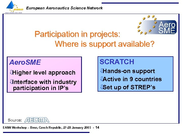European Aeronautics Science Network Participation in projects: Where is support available? Aero. SME SCRATCH