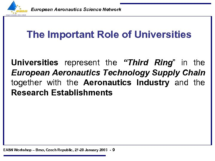 "European Aeronautics Science Network The Important Role of Universities represent the ""Third Ring"" in"