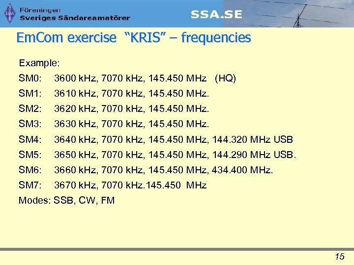 """Em. Com exercise """"KRIS"""" – frequencies Example: SM 0: 3600 k. Hz, 7070 k."""