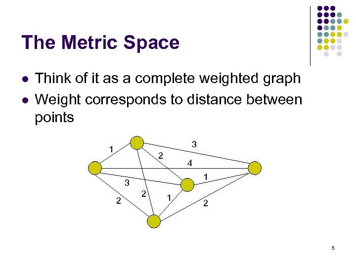 The Metric Space l l Think of it as a complete weighted graph Weight