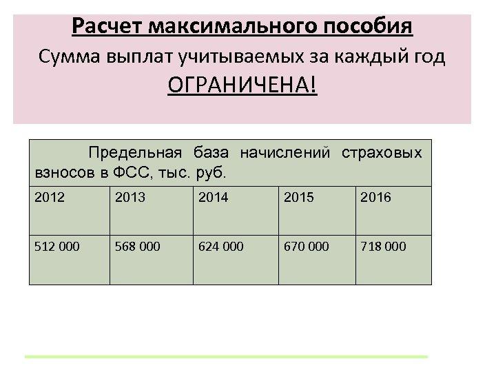 Расчет максимального пособия Сумма выплат учитываемых за каждый год ОГРАНИЧЕНА! Предельная база начислений страховых