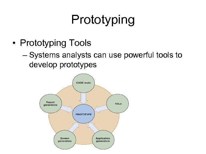 Prototyping • Prototyping Tools – Systems analysts can use powerful tools to develop prototypes
