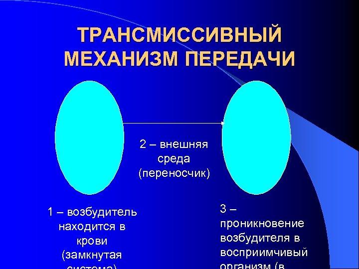 ТРАНСМИССИВНЫЙ МЕХАНИЗМ ПЕРЕДАЧИ 2 – внешняя среда (переносчик) 1 – возбудитель находится в крови