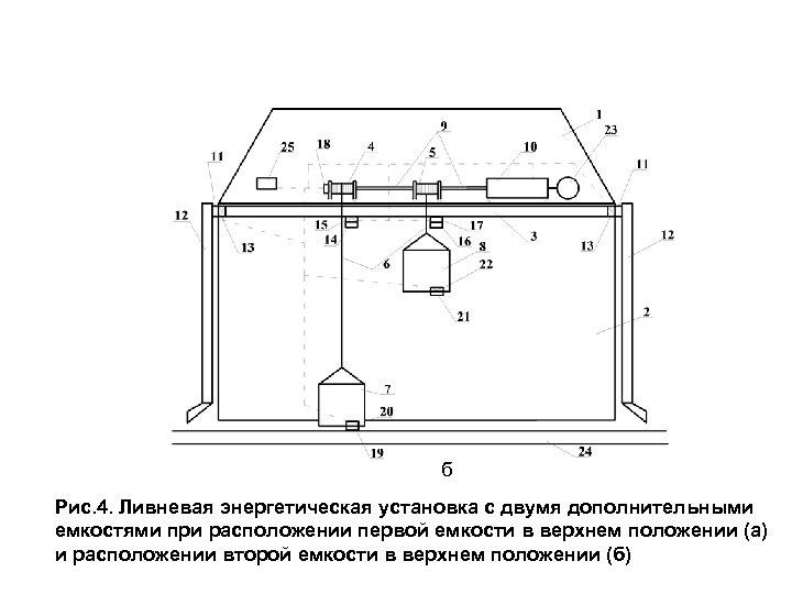 б Рис. 4. Ливневая энергетическая установка с двумя дополнительными емкостями при расположении первой емкости