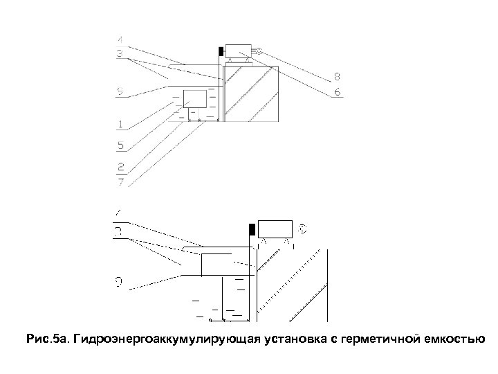 Рис. 5 а. Гидроэнергоаккумулирующая установка с герметичной емкостью