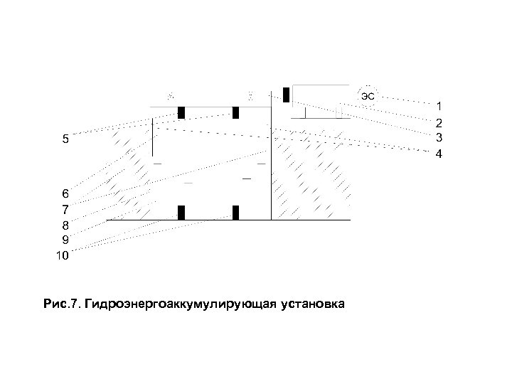 Рис. 7. Гидроэнергоаккумулирующая установка