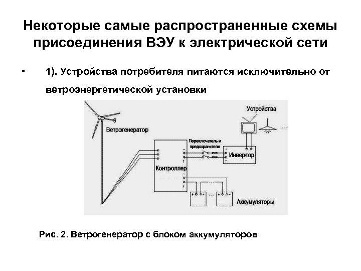 Некоторые самые распространенные схемы присоединения ВЭУ к электрической сети • 1). Устройства потребителя питаются