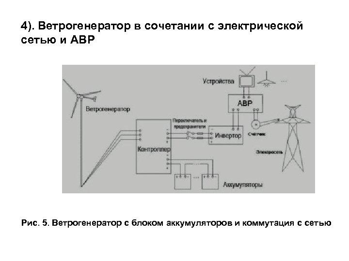 4). Ветрогенератор в сочетании с электрической сетью и АВР Рис. 5. Ветрогенератор с блоком