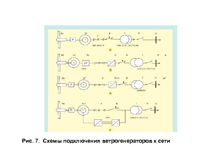 Рис. 7. Схемы подключения ветрогенераторов к сети