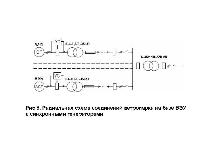Рис. 8. Радиальная схема соединений ветропарка на базе ВЭУ с синхронными генераторами