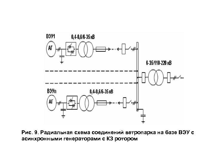 Рис. 9. Радиальная схема соединений ветропарка на базе ВЭУ с асинхронными генераторами с КЗ