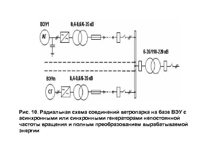 Рис. 10. Радиальная схема соединений ветропарка на базе ВЭУ с асинхронными или синхронными генераторами