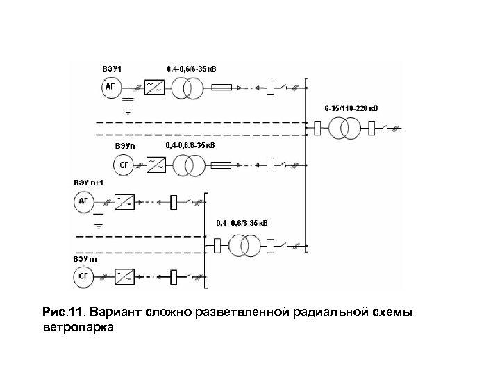 Рис. 11. Вариант сложно разветвленной радиальной схемы ветропарка